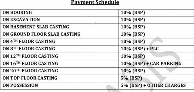 Amrapali Pan Oasis Payment Plan