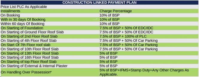 Sidharatha NCR Lotus Payment Plan