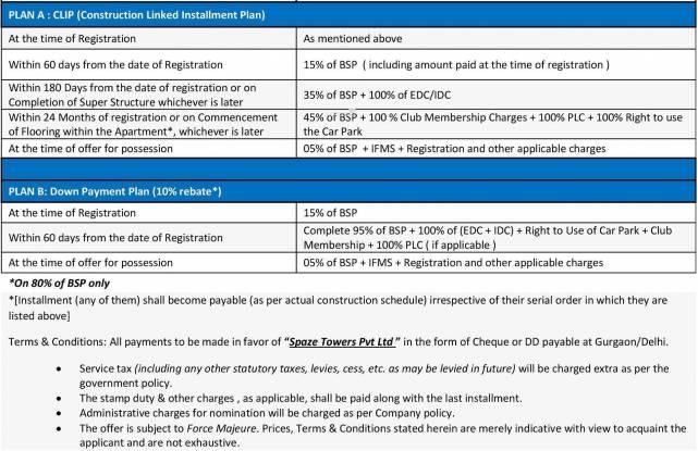 Spaze Privvy The Address Payment Plan