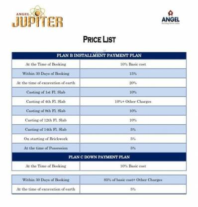 Angel Jupiter Payment Plan