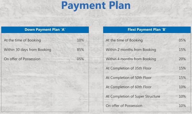 Supertech North Eye Payment Plan