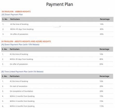 Supertech 34 Pavilion Payment Plan