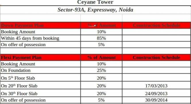 Supertech Ceyane Tower Payment Plan