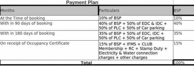 Raheja Sampada Payment Plan