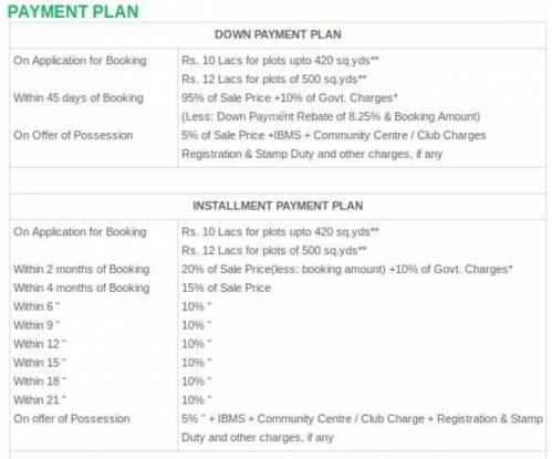 DLF Garden City Plots Payment Plan