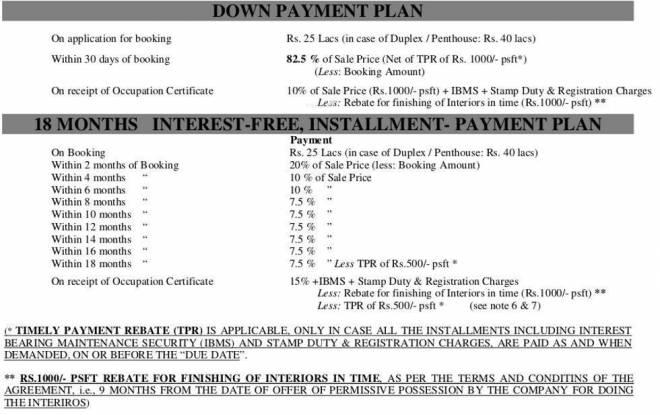 DLF Magnolias Payment Plan