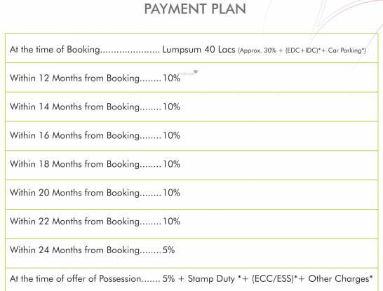 Tulip Violet Payment Plan