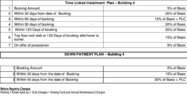 Shipra Srishti Payment Plan