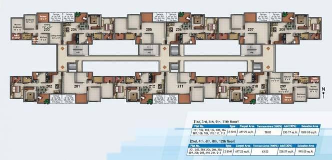 Kolte Patil Umang Primo Cluster Plan