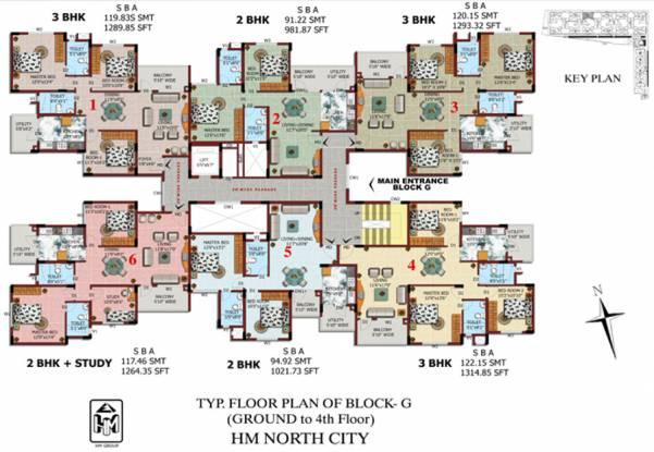 HM North City Cluster Plan