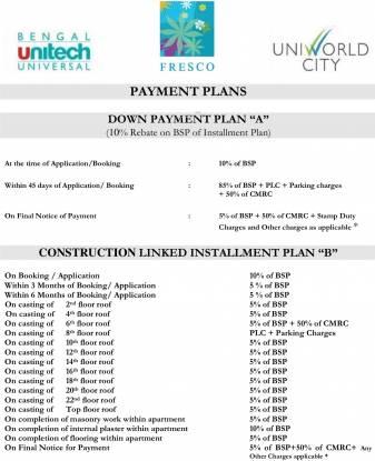 Unitech Fresco Payment Plan
