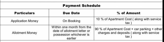 Sureka Sunrise Symphony Payment Plan