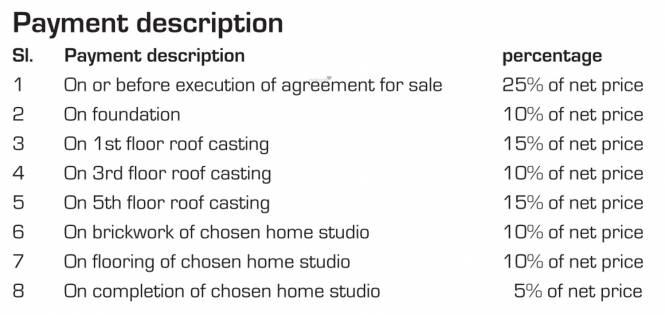 Siddha Xanadu Studio Payment Plan