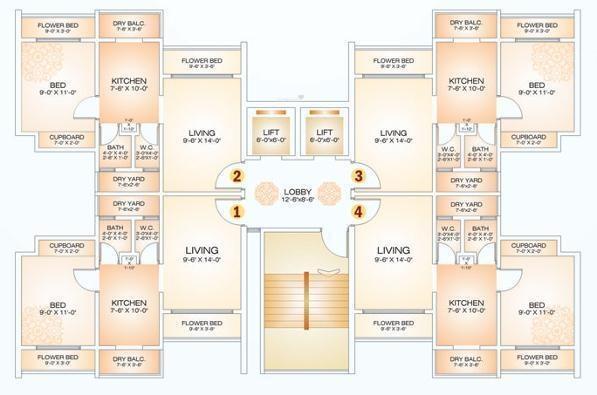 Ravi Gaurav Eden Cluster Plan