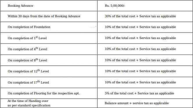 Arun Estancia Payment Plan