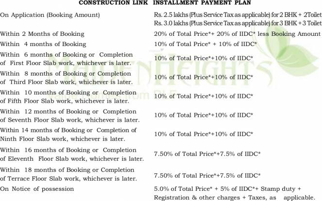 DLF Maiden Heights at My Town Payment Plan