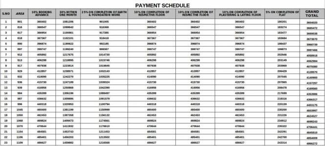 Sidharth Dakshin Payment Plan