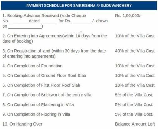 M2 Sai Krishna Payment Plan