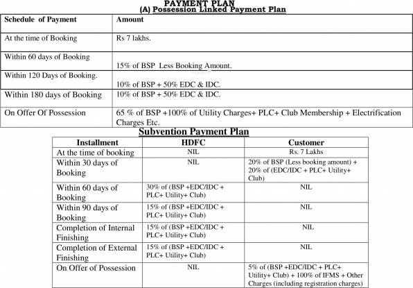 Orris Aster Court Premier Payment Plan