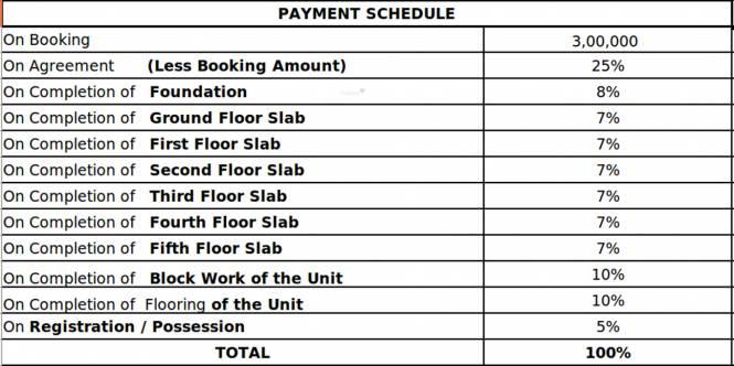 Bren Trillium Payment Plan
