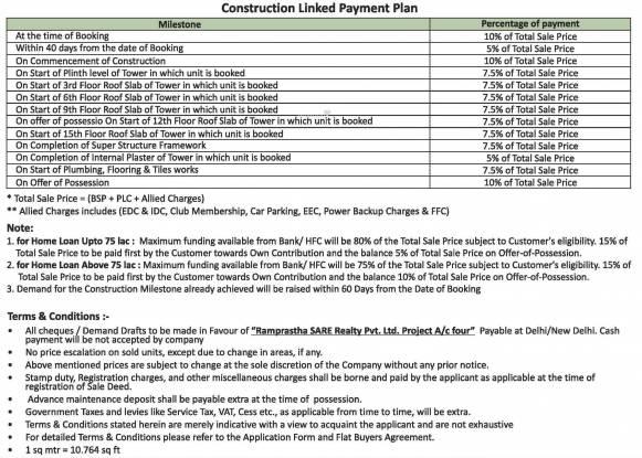 Sare Green Parc Payment Plan