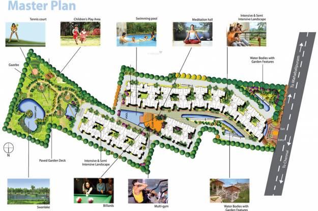 Purva Swanlake Master Plan