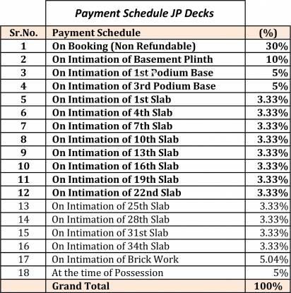 JP Decks Payment Plan