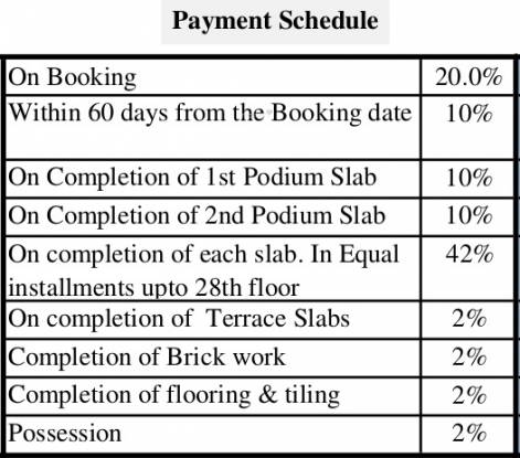 Sunteck Sunteck Signia High Payment Plan