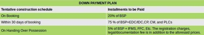 Sidharatha NCR One Payment Plan