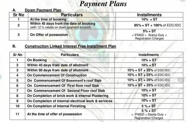 Ansal Sovereign Floors Payment Plan