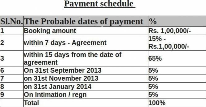 Gopalan Atlantis Payment Plan