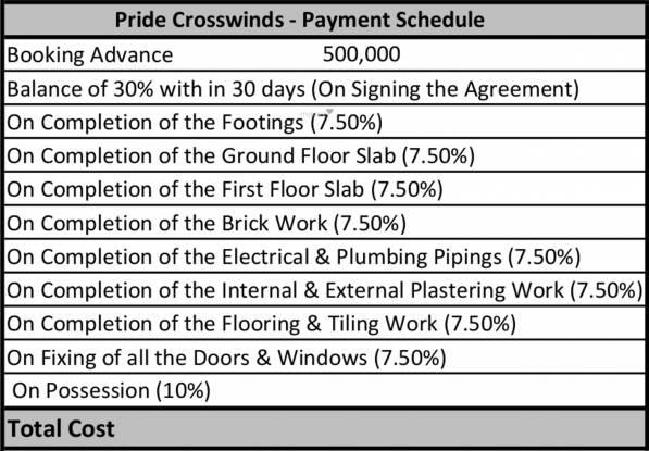 Pride Crosswinds Payment Plan