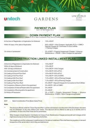 Unitech Gardens Payment Plan