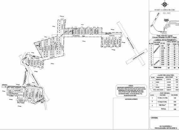 MCB Kadamba Township Master Plan