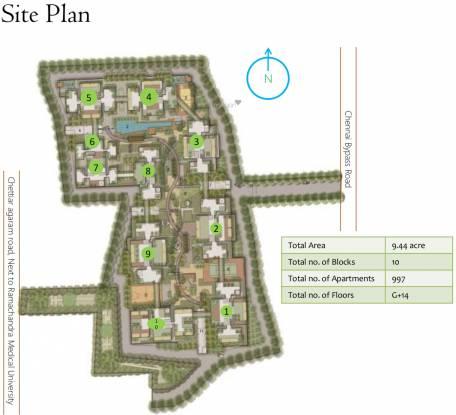 SPR Osian Chlorophyll Master Plan