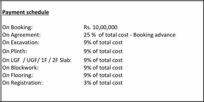 Sukritha Aaroha Villa Payment Plan
