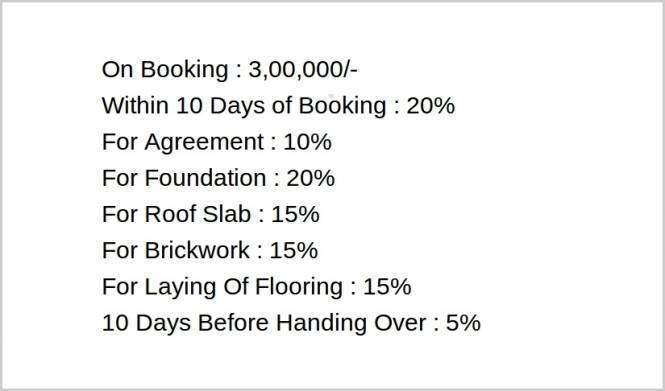 Vasavi Anicham Payment Plan