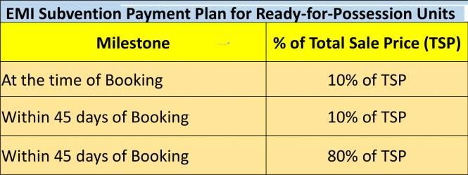 Sare Dewy Terraces Payment Plan