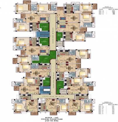 Doshi Nakshatra Cluster Plan
