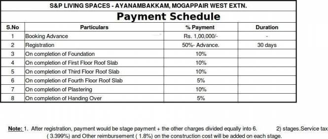 S And P Living Spaces Payment Plan