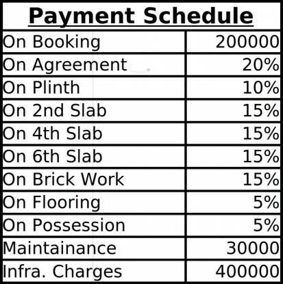 Raviraj Astria Payment Plan