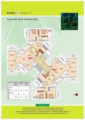 Kumar Palms Cluster Plan
