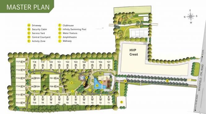 Habitat Crest Master Plan