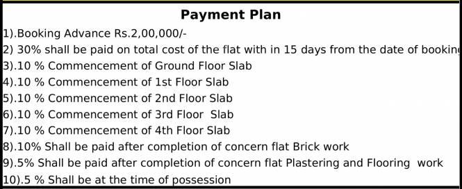 Mahaveer Clover Payment Plan