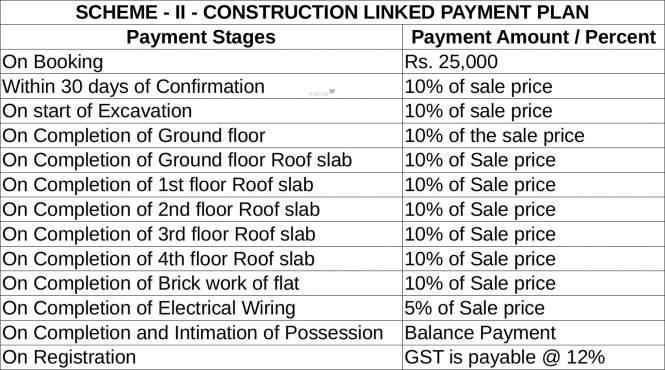 Larica Larica Township Payment Plan