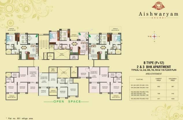 Sree Aishwaryam Cluster Plan
