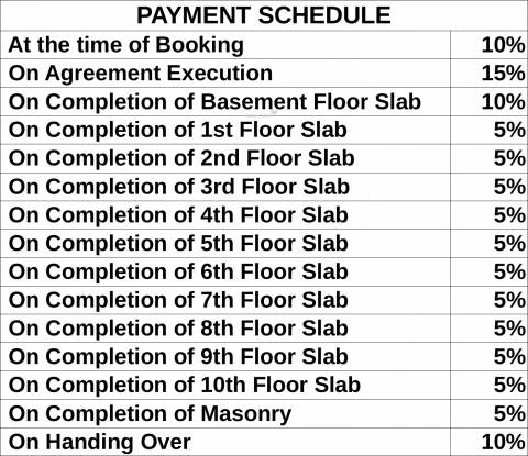 Skyline Beverly Park Payment Plan
