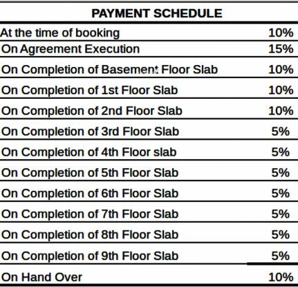 Skyline Champagne Hills Payment Plan