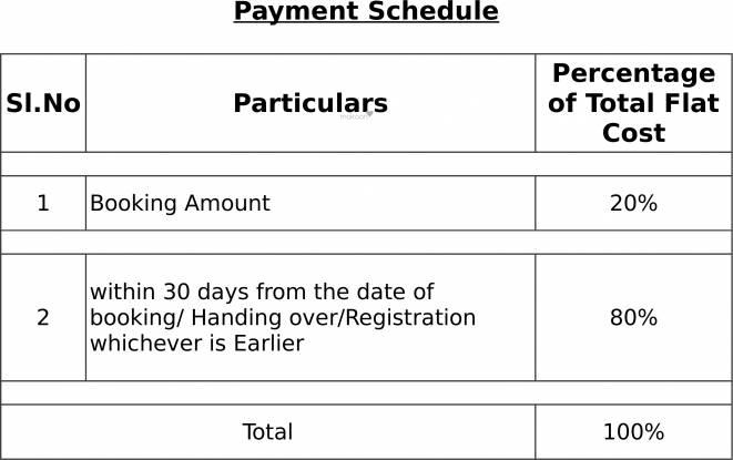 NCC Nagarjun Meadows II Payment Plan