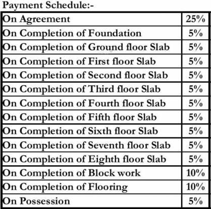 Bren Celestia Payment Plan